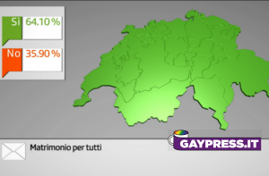 Risultato referendum matrimonio coppie gay Svizzera